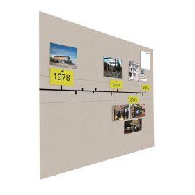 Prikbord bulletin - Zwevend - Tijdlijn - 90x120 cm 1