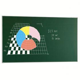 Schoolbord / whiteboard emailstaal - Groen - 120x200 cm
